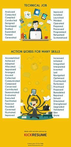 2 3 222 powerful verbs to use in resume
