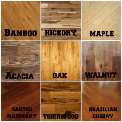 hardwood flooring charming floor sealer how to paint a wood finish polyurethane brands your bona
