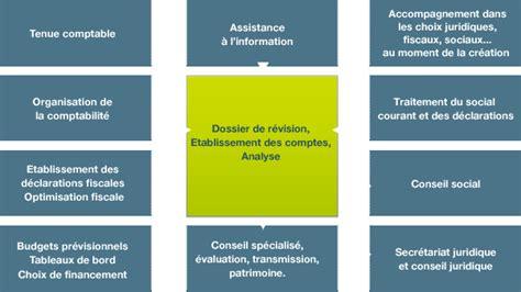 les cabinet comptable qui recrutent b delon associ 233 s expertise comptable toulouse