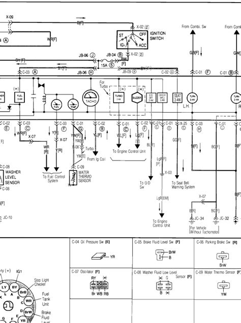 i am looking for 1988 mazda 323 gtx wiring diagrams