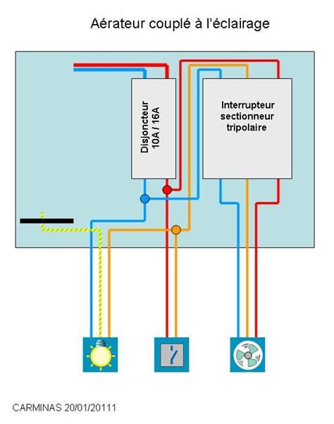 raccordement tableau electrique secondaire questions