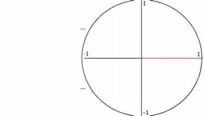 Triangles Circle Unit Trigonometry Maths Right Animation