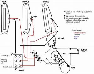 help and or guidence for wiring ideas With strat series wiring