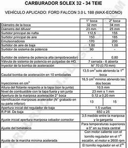 Despieces Y Reglajes De Carburadores Holley  Weber  Solex  Brosol     Reglaje Solex 32