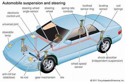 Steering System Systems Suspension Parts Component Automobile