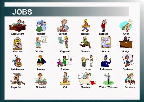 Occupations & Jobs  English 4 Everyone