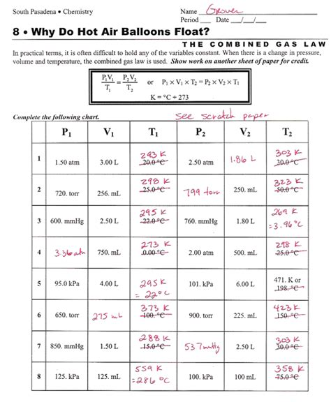 ions  isotopes worksheet   worksheets image