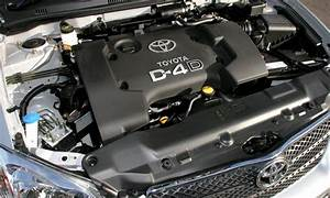 Toyota Corolla Generations  2000-2006