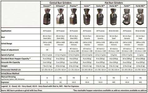 keurig 2 0 brew sizes 301 moved permanently