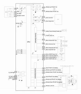 Kia Sedona  Power Window Switch Schematic Diagrams