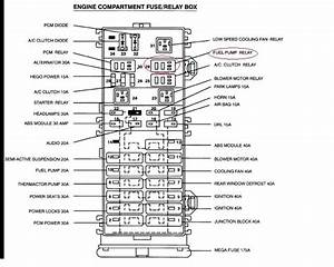 Where Is The Fuel Pump Relay Located On A 1998 Ford Taurus