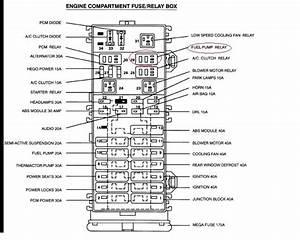 1994 Ford Taurus Fuel Pump Relay