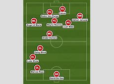 Different formations & XI's of how Man United will set up