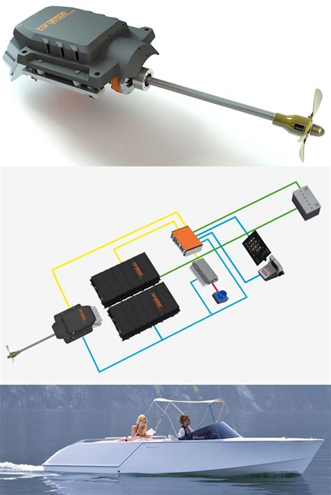 Electric Inboard Motor by Electric Inboard Boat Engine By Torqeedo Knots And Boats