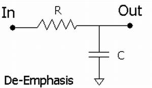 Pre and de emphasis help running the numbers for Deemphasis circuit