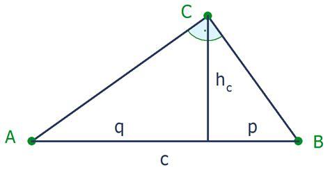 schwerpunkt berechnen dreieck die  merkw rdigen punkte