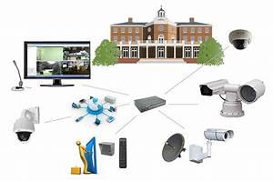 Ip Camera Systems For Complete Ip Security Solution