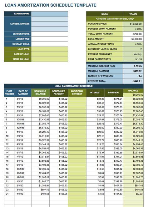 excel amortization schedule templates smartsheet