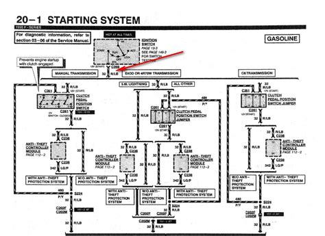 1995 F150 Wiring Harnes by This Should Be A Simple Question If You A 1995 Ford