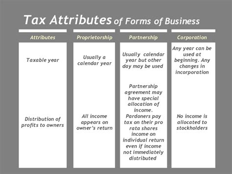 business forms and attributes thedrudgereort280 web fc2
