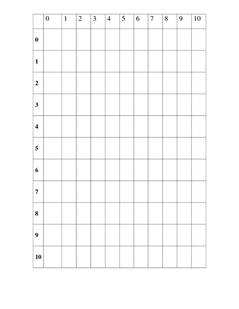 10 Best Images Of Multiplication Number Chart Blank  Multiplication Chart 20 X 20, Blank Times