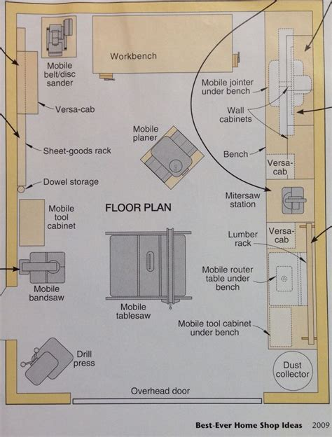 floor plan garage workshop layout woodworking shop