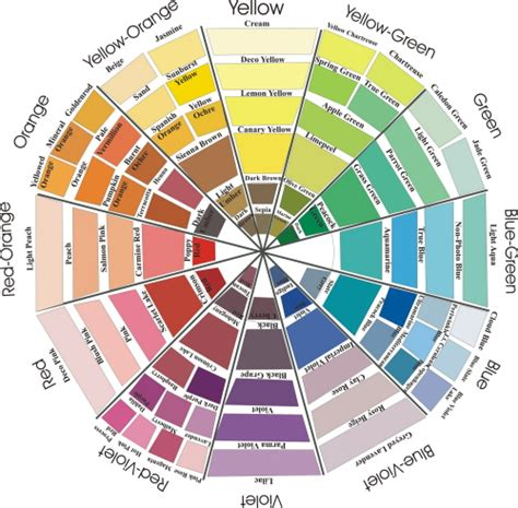 color wheel paint august 2012 pencil tips complementary colors dianaglanco