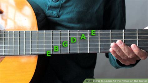 guitar string letters expert advice on how to learn all the notes on the guitar 30531