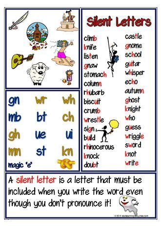 which letter is silent in shops spelling and phonological awareness on 25636