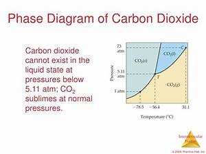 Ppt - Evaporation  Vapor Pressure  And Intermolecular Forces Powerpoint Presentation