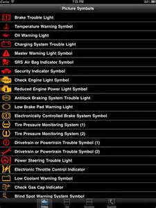 bmw 3 series warning lights on dashboard dashboard symbols on the app store