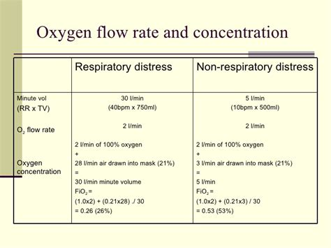 \fakepath\oxygen Therapy Ns