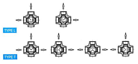 3 Way Valve Diagram by Three Way Valves A Great Diversion Directmaterial