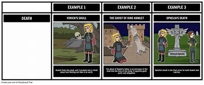 Hamlet Theme Tema Shakespeare Themes Storyboard Motifs
