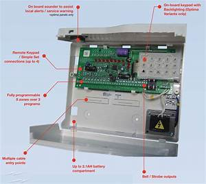Honeywell Pro 3000 Access Control Installation Manual
