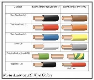 Home Electrical Wiring Color Code Wiring Diagram