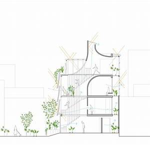 Gallery Of      House    Time Architects