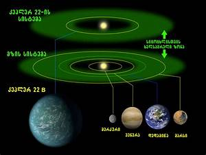 Kepler 22 System (page 3) - Pics about space
