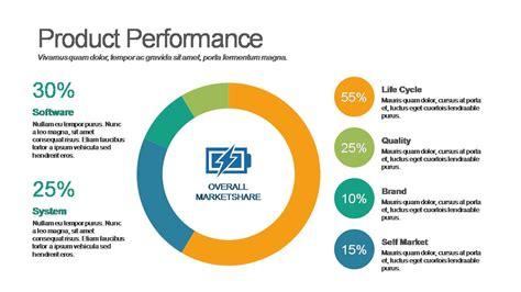 product performance powerslides