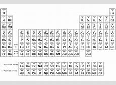 The everchanging periodic table School of Chemistry