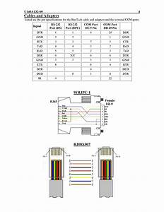 Wiring Diagram Rj45 To Db9