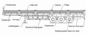 Semi Trailer Parts Diagram