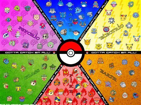 All Pokemon Background Hd Wallpaper Desktop Images
