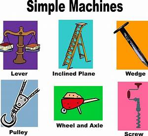 Lesson Plan of Simple Machines General Science Grade V ...