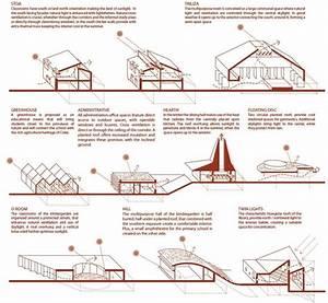 U0026 39 Mosaic U0026 39  Innovative  Bioclimatic  European School Complex