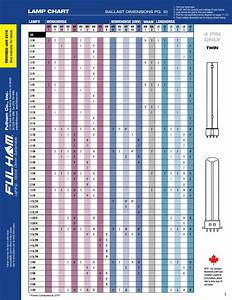 Fulham Wiring Diagrams  Lamp Compatibility Chart By Fulham Co   Inc