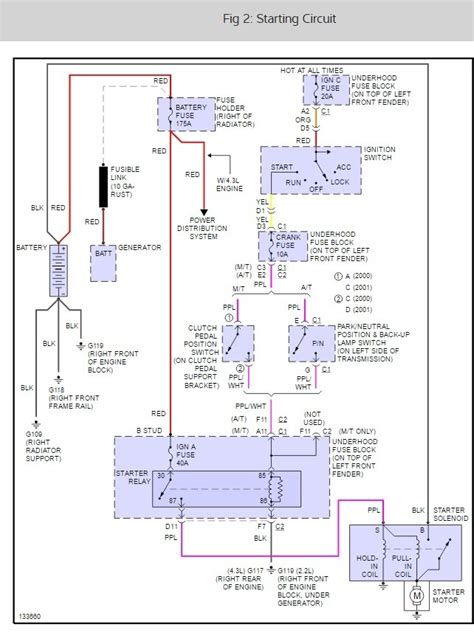 99 Gmc Sonoma Wiring Diagram by Starter Wiring Diagram Electrical Problem 4 Cyl Two Wheel