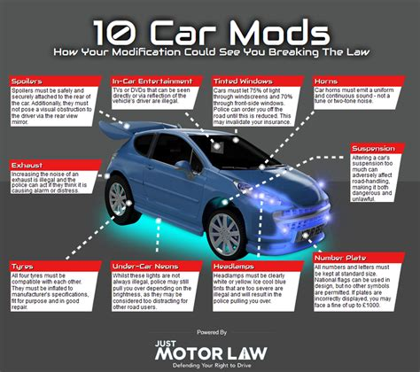 Motor Modification For Use by Car Modifications Guide Car Modifications Uk