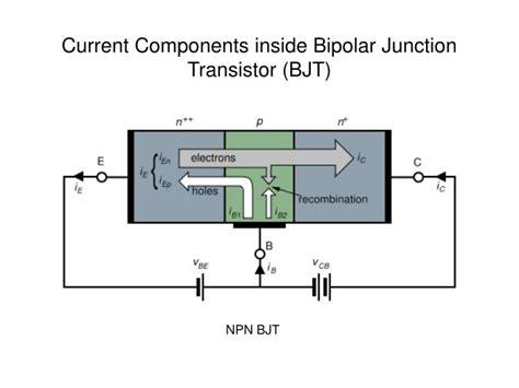 Ppt Current Components Inside Bipolar Junction