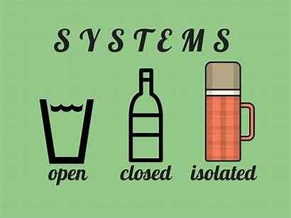 Isolated Systems Closed Open System Environmental Energy
